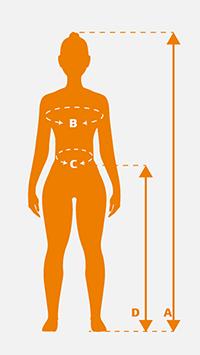 women sizes